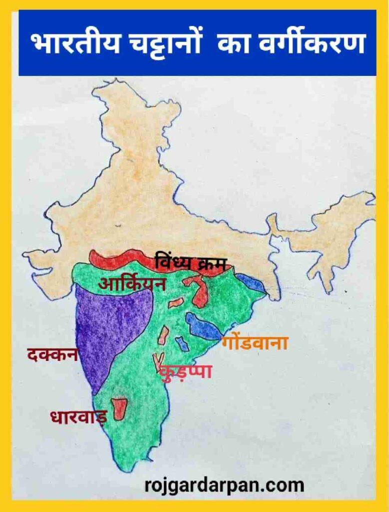 भारतीय चट्टानों का वर्गीकरण