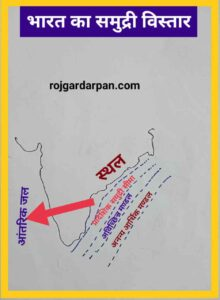 भारत का समुद्री विस्तार
