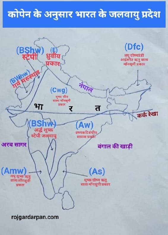 भारतीय जलवायु के प्रकार एवं विशेषताएं